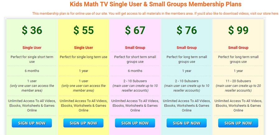 membership math worksheet plan